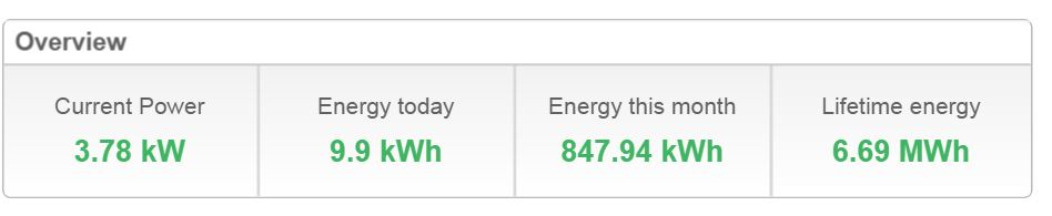 Current Power Reporting